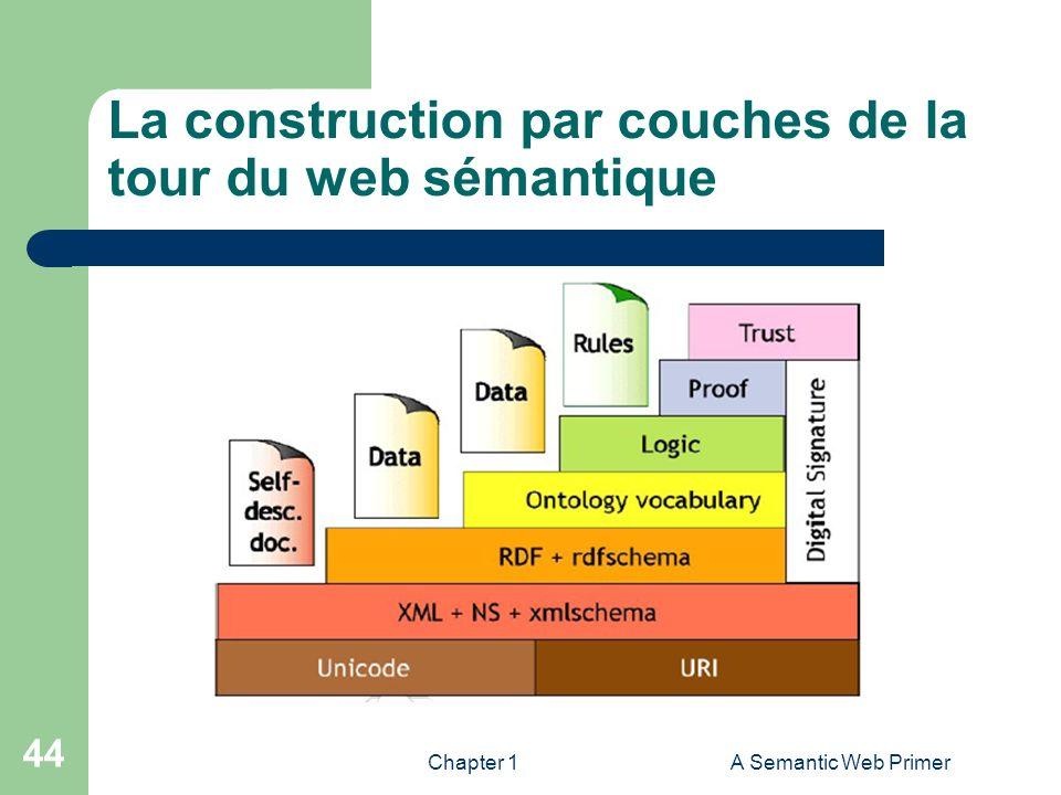Chapter 1A Semantic Web Primer 44 La construction par couches de la tour du web sémantique