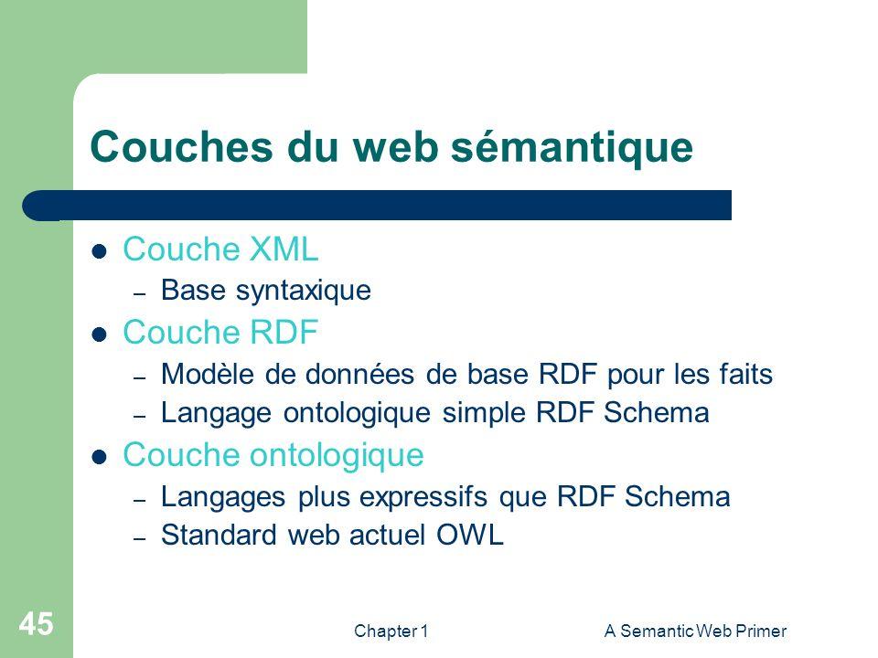 Chapter 1A Semantic Web Primer 45 Couches du web sémantique Couche XML – Base syntaxique Couche RDF – Modèle de données de base RDF pour les faits – L
