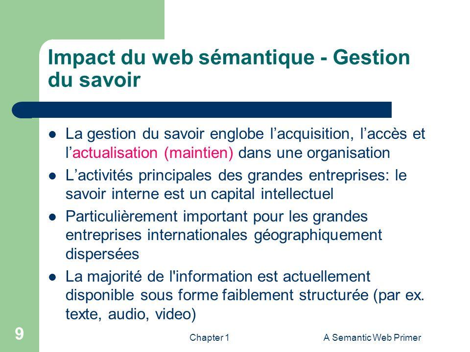 Chapter 1A Semantic Web Primer 9 Impact du web sémantique - Gestion du savoir La gestion du savoir englobe lacquisition, laccès et lactualisation (mai