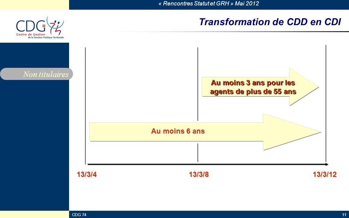 « Rencontres Statut et GRH » Mai 2012 CDG 7411 Transformation de CDD en CDI Non titulaires13/3/413/3/813/3/12 Au moins 6 ans Au moins 3 ans pour les a
