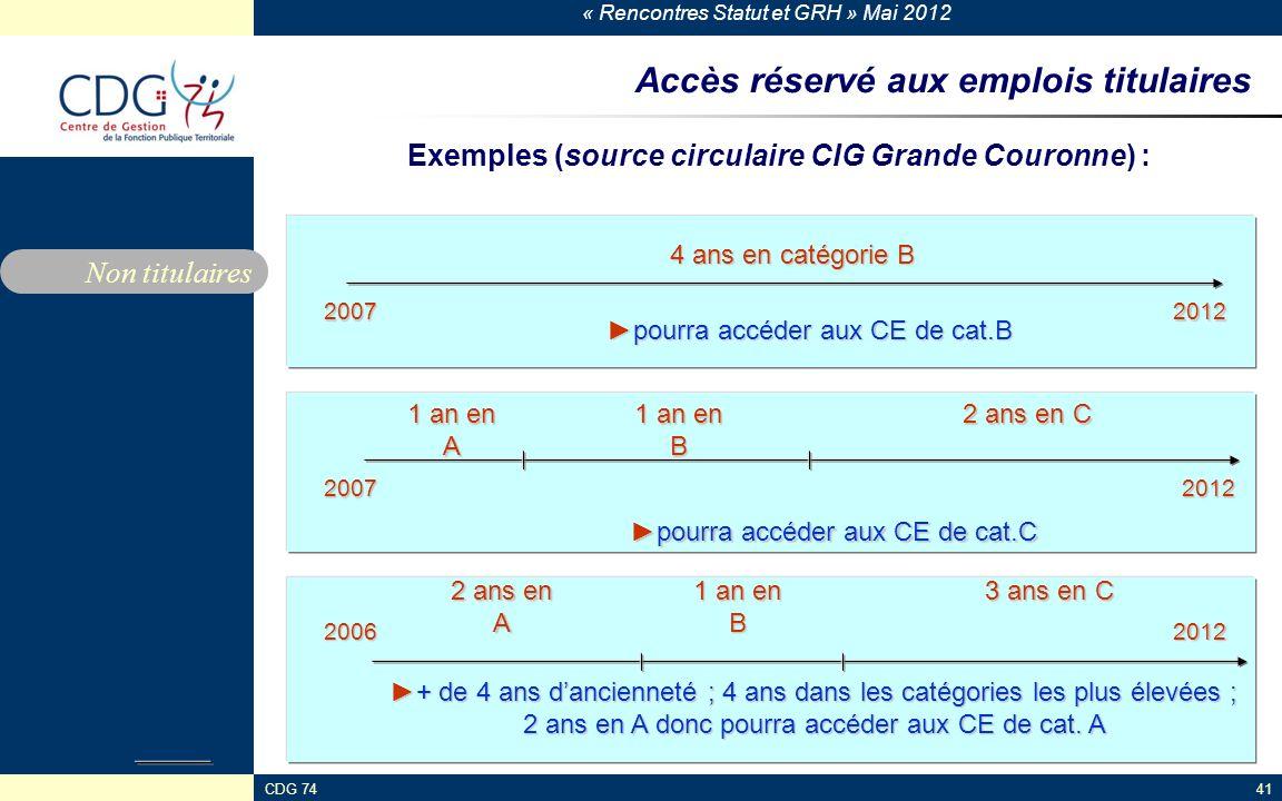 « Rencontres Statut et GRH » Mai 2012 CDG 7441 Accès réservé aux emplois titulaires Exemples (source circulaire CIG Grande Couronne) : Non titulaires2