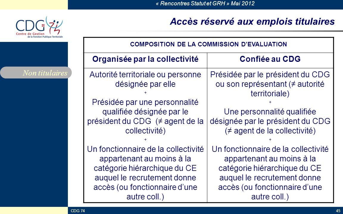 « Rencontres Statut et GRH » Mai 2012 CDG 7445 Accès réservé aux emplois titulaires Non titulaires COMPOSITION DE LA COMMISSION DEVALUATION Organisée