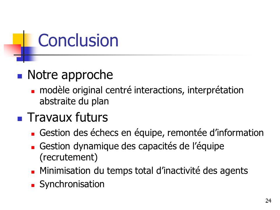 24 Conclusion Notre approche modèle original centré interactions, interprétation abstraite du plan Travaux futurs Gestion des échecs en équipe, remont