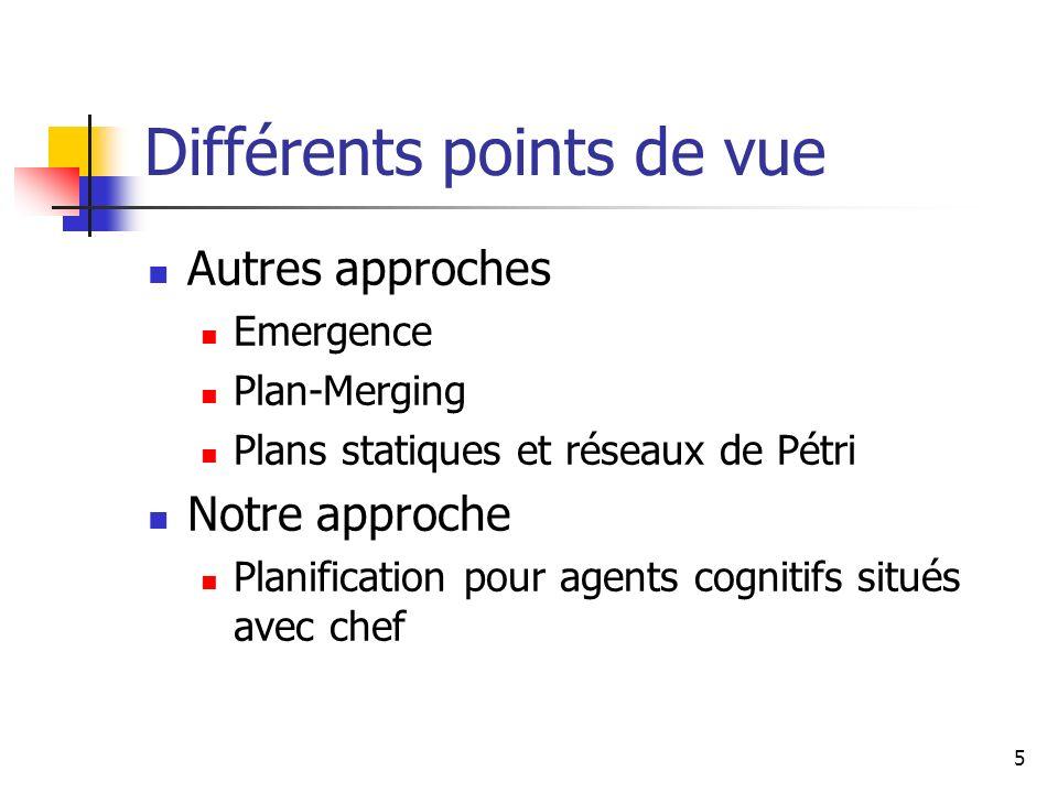 5 Différents points de vue Autres approches Emergence Plan-Merging Plans statiques et réseaux de Pétri Notre approche Planification pour agents cognit