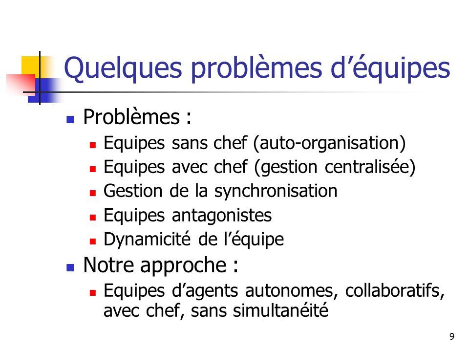 9 Quelques problèmes déquipes Problèmes : Equipes sans chef (auto-organisation) Equipes avec chef (gestion centralisée) Gestion de la synchronisation