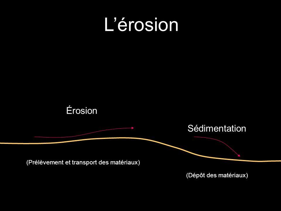 Lérosion 3 grands types: Physique Biologique Chimique