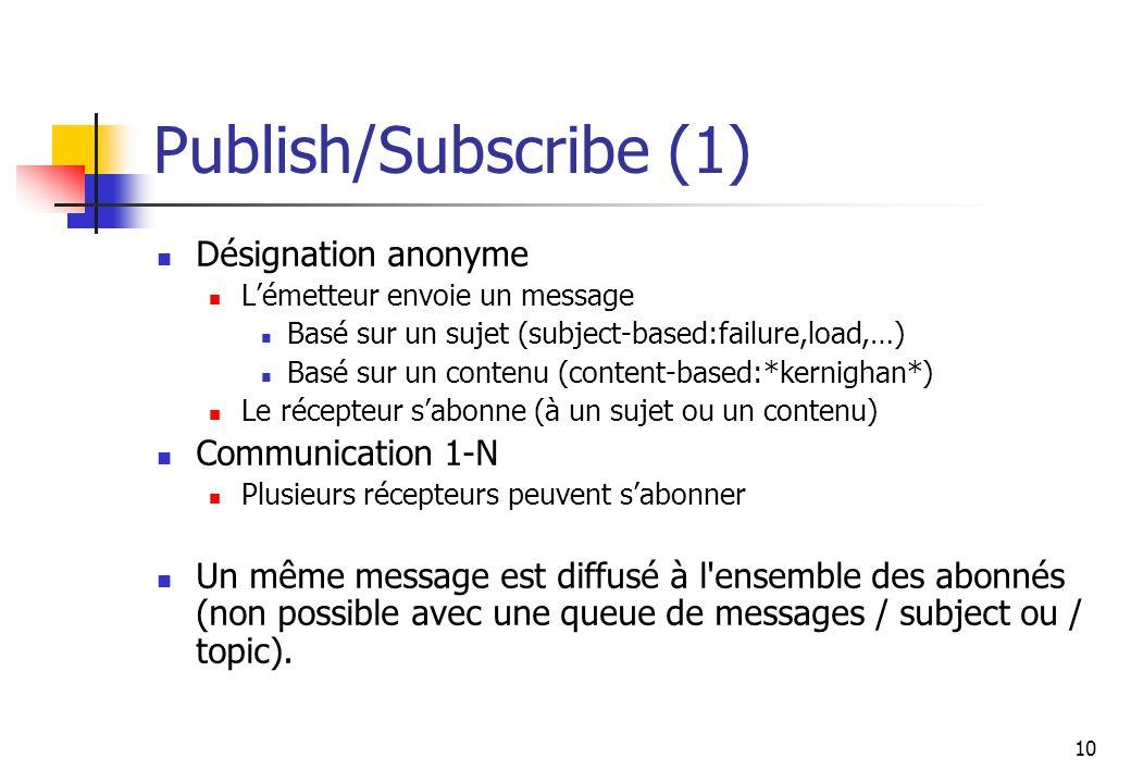 10 Publish/Subscribe (1) Désignation anonyme Lémetteur envoie un message Basé sur un sujet (subject-based:failure,load,…) Basé sur un contenu (content