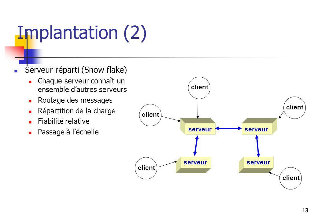 13 Implantation (2) Serveur réparti (Snow flake) Chaque serveur connaît un ensemble dautres serveurs Routage des messages Répartition de la charge Fiabilité relative Passage à léchelle serveur client serveur client