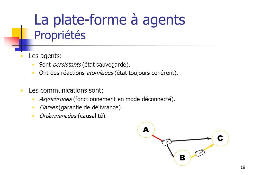 19 La plate-forme à agents Propriétés B C A Les agents: Sont persistants (état sauvegardé). Ont des réactions atomiques (état toujours cohérent). Les