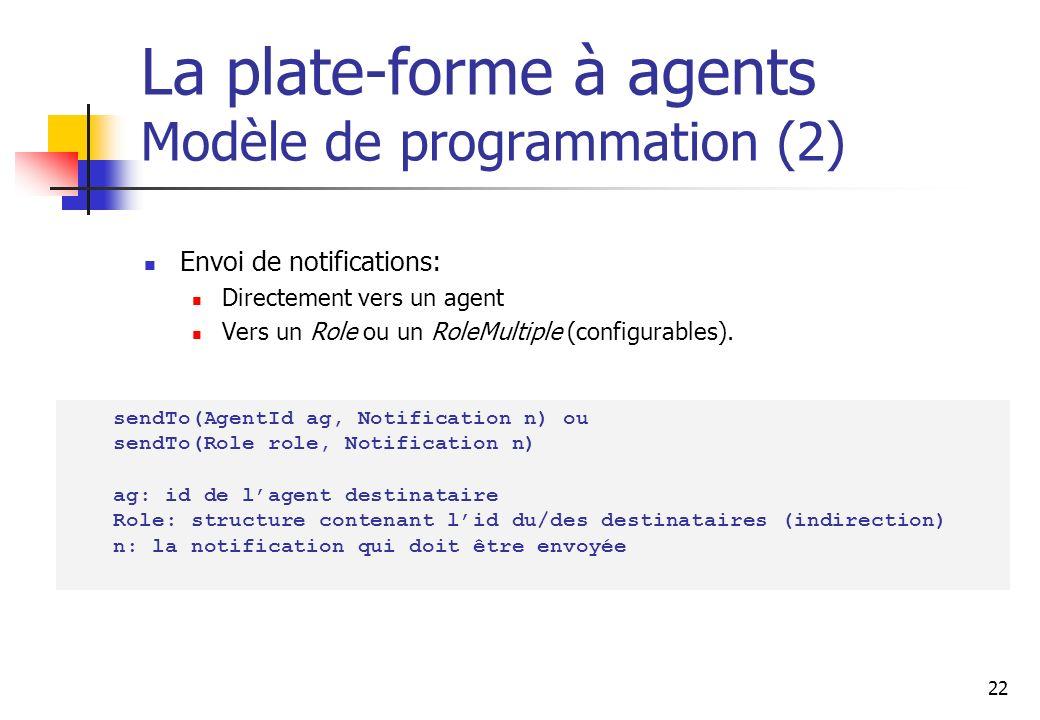 22 La plate-forme à agents Modèle de programmation (2) Envoi de notifications: Directement vers un agent Vers un Role ou un RoleMultiple (configurables).
