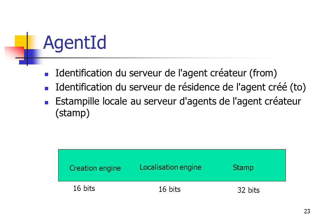 23 AgentId Identification du serveur de l'agent créateur (from) Identification du serveur de résidence de l'agent créé (to) Estampille locale au serve