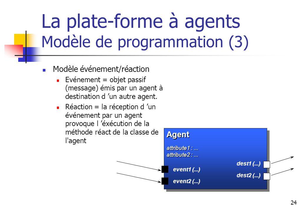 24 La plate-forme à agents Modèle de programmation (3) Modèle événement/réaction Evénement = objet passif (message) émis par un agent à destination d un autre agent.