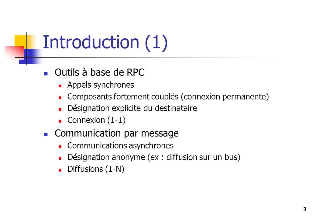 3 Introduction (1) Outils à base de RPC Appels synchrones Composants fortement couplés (connexion permanente) Désignation explicite du destinataire Connexion (1-1) Communication par message Communications asynchrones Désignation anonyme (ex : diffusion sur un bus) Diffusions (1-N)