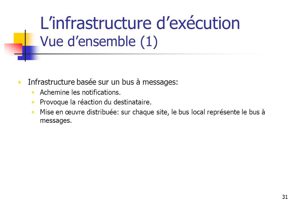 31 Linfrastructure dexécution Vue densemble (1) Infrastructure basée sur un bus à messages: Achemine les notifications. Provoque la réaction du destin