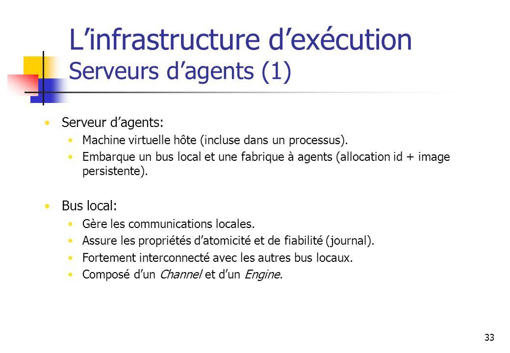 33 Linfrastructure dexécution Serveurs dagents (1) Serveur dagents: Machine virtuelle hôte (incluse dans un processus). Embarque un bus local et une f