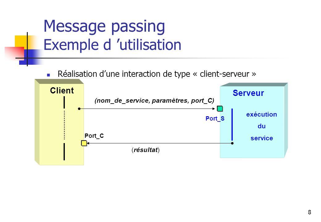 8 Message passing Exemple d utilisation Réalisation dune interaction de type « client-serveur » Client Serveur exécution du service Port_S Port_C (nom_de_service, paramètres, port_C) (résultat)