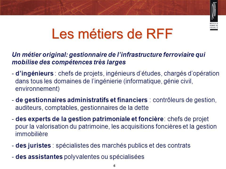 Les métiers de RFF Un métier original: gestionnaire de linfrastructure ferroviaire qui mobilise des compétences très larges -dingénieurs : chefs de pr