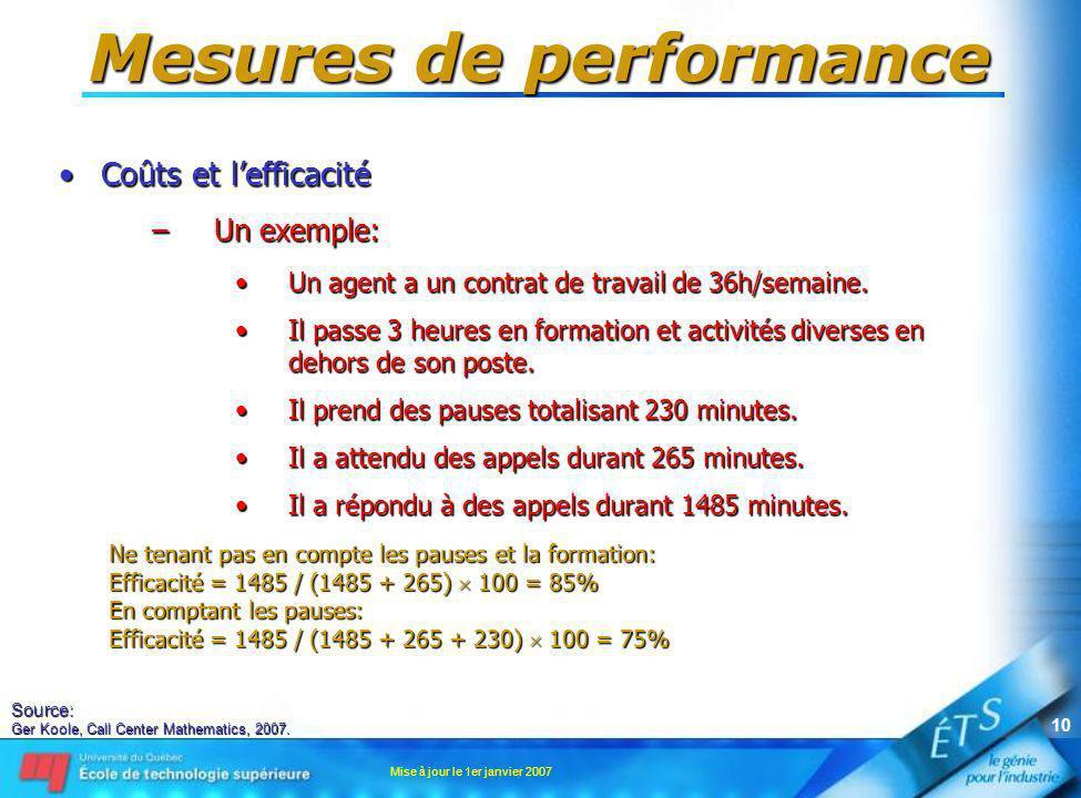 Mise à jour le 1er janvier 2007 10 Mesures de performance Coûts et lefficacitéCoûts et lefficacité –Un exemple: Un agent a un contrat de travail de 36