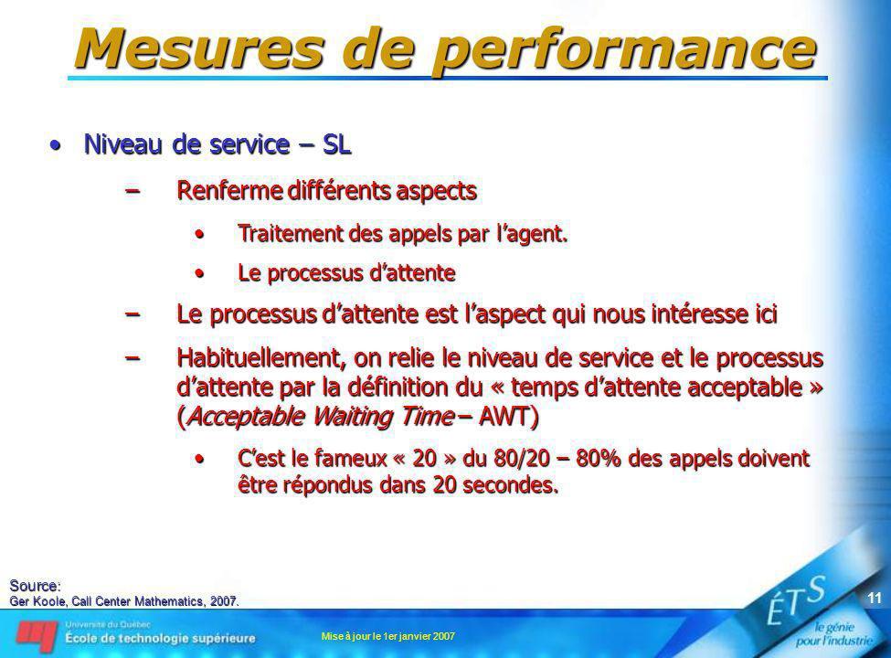 Mise à jour le 1er janvier 2007 11 Mesures de performance Niveau de service – SLNiveau de service – SL –Renferme différents aspects Traitement des app
