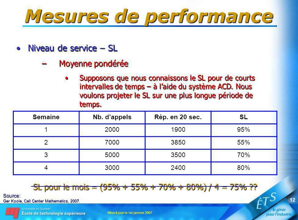 Mise à jour le 1er janvier 2007 12 Mesures de performance Niveau de service – SLNiveau de service – SL –Moyenne pondérée Supposons que nous connaisson