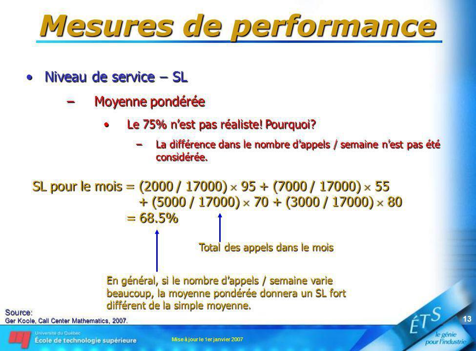 Mise à jour le 1er janvier 2007 13 Mesures de performance Niveau de service – SLNiveau de service – SL –Moyenne pondérée Le 75% nest pas réaliste! Pou