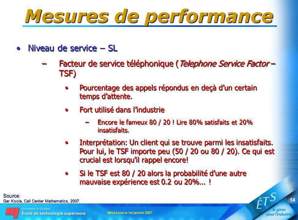 Mise à jour le 1er janvier 2007 14 Mesures de performance Niveau de service – SLNiveau de service – SL –Facteur de service téléphonique (Telephone Ser