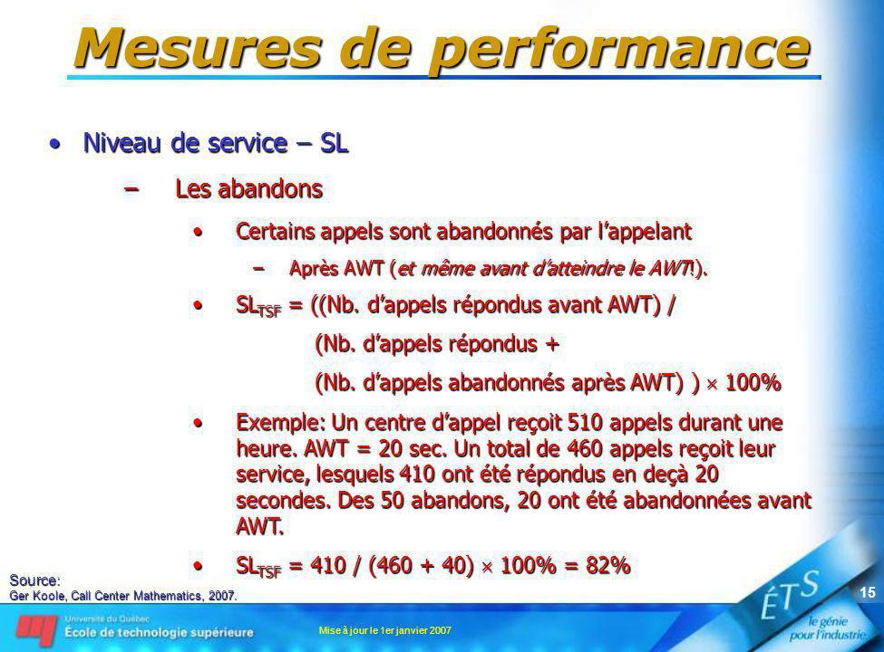 Mise à jour le 1er janvier 2007 15 Mesures de performance Niveau de service – SLNiveau de service – SL –Les abandons Certains appels sont abandonnés p