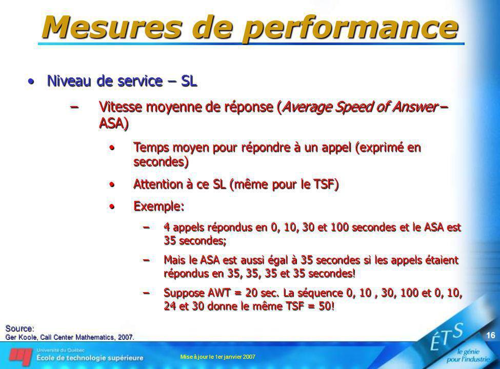 Mise à jour le 1er janvier 2007 16 Mesures de performance Niveau de service – SLNiveau de service – SL –Vitesse moyenne de réponse (Average Speed of A