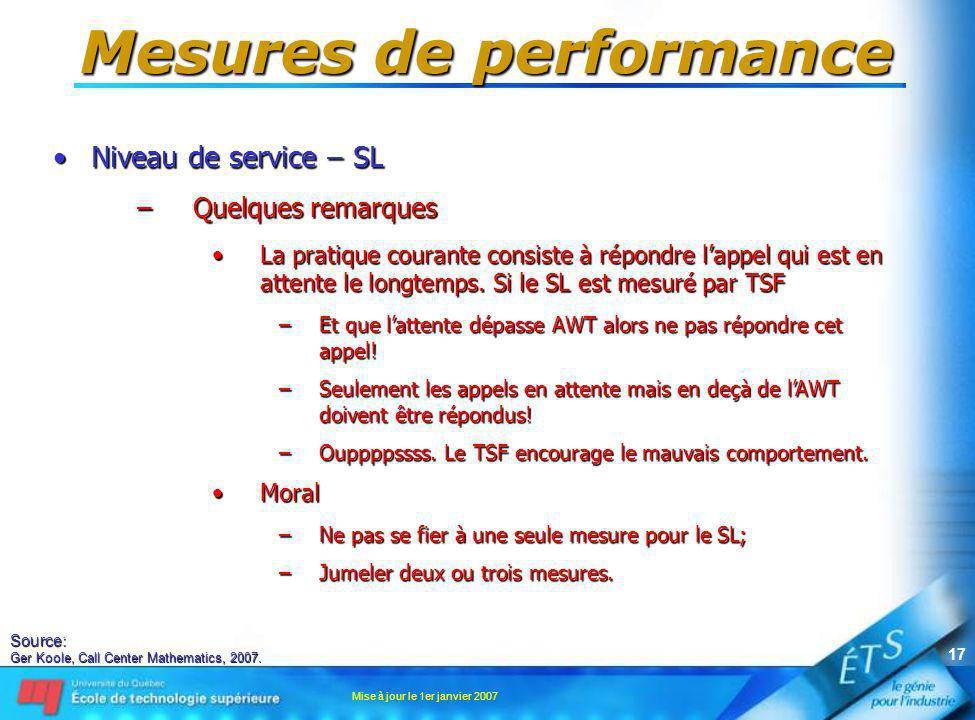 Mise à jour le 1er janvier 2007 17 Mesures de performance Niveau de service – SLNiveau de service – SL –Quelques remarques La pratique courante consis