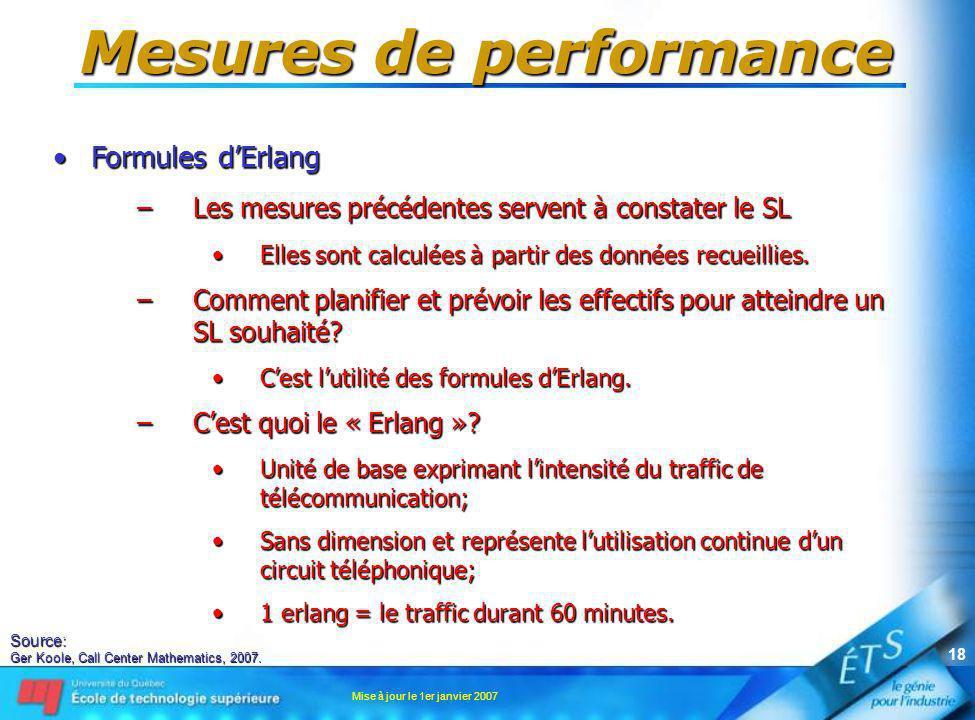 Mise à jour le 1er janvier 2007 18 Mesures de performance Formules dErlangFormules dErlang –Les mesures précédentes servent à constater le SL Elles so