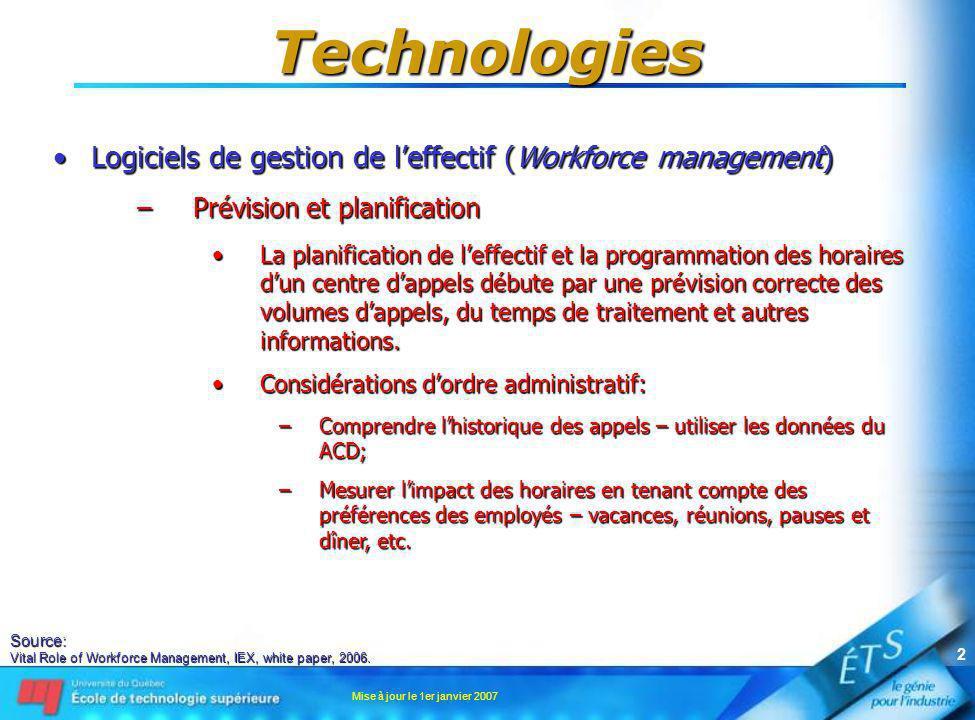 Mise à jour le 1er janvier 2007 2 Technologies Logiciels de gestion de leffectif (Workforce management)Logiciels de gestion de leffectif (Workforce ma