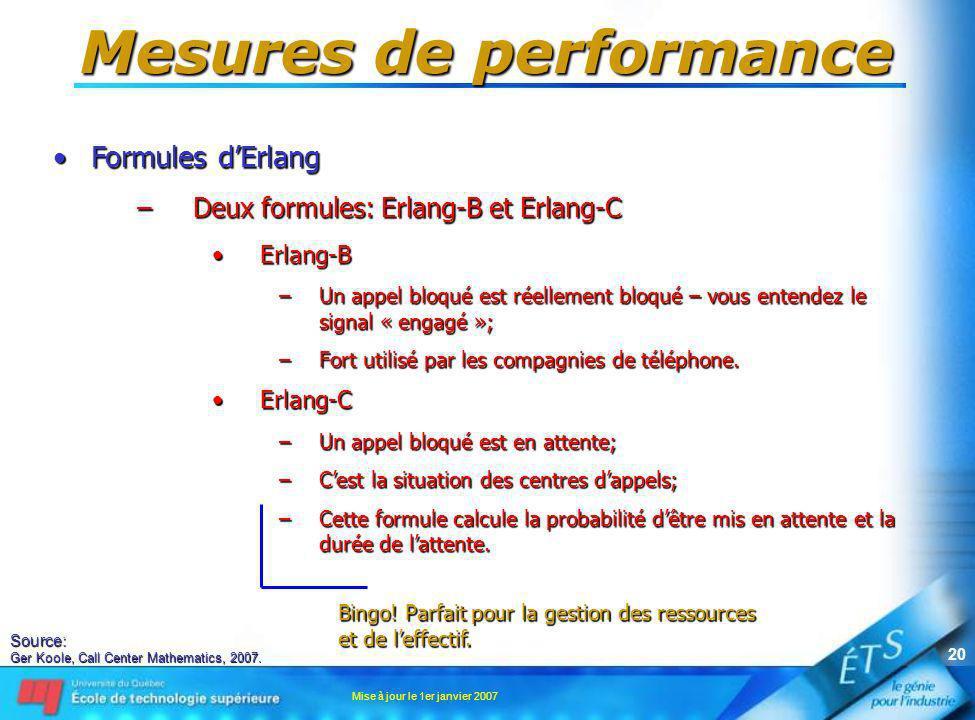 Mise à jour le 1er janvier 2007 20 Mesures de performance Formules dErlangFormules dErlang –Deux formules: Erlang-B et Erlang-C Erlang-BErlang-B –Un a
