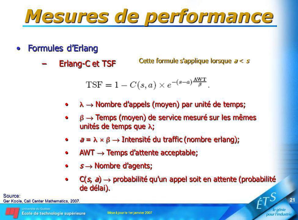 Mise à jour le 1er janvier 2007 21 Mesures de performance Formules dErlangFormules dErlang –Erlang-C et TSF Nombre dappels (moyen) par unité de temps;