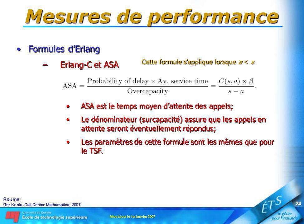 Mise à jour le 1er janvier 2007 24 Mesures de performance Formules dErlangFormules dErlang –Erlang-C et ASA ASA est le temps moyen dattente des appels