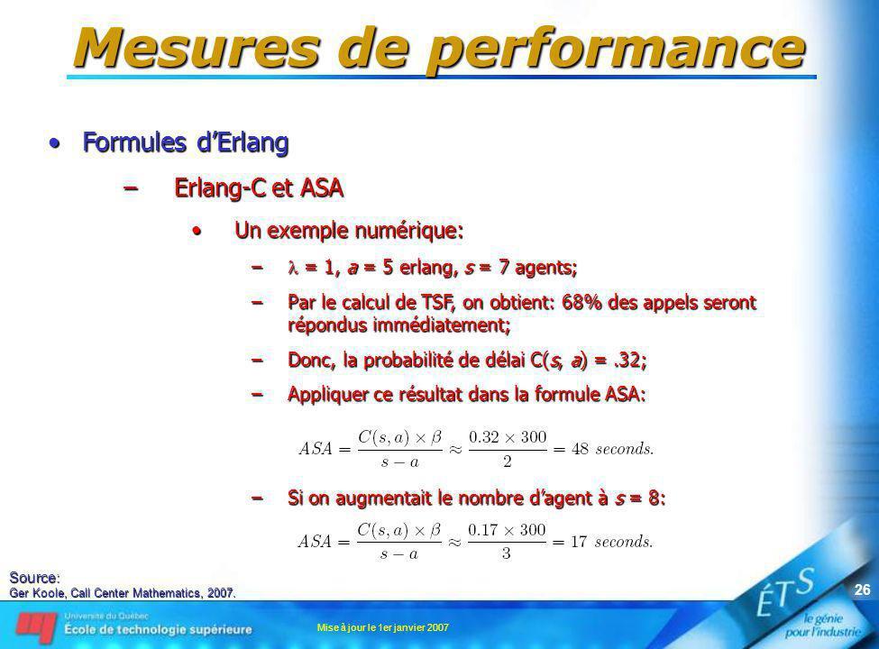 Mise à jour le 1er janvier 2007 26 Mesures de performance Formules dErlangFormules dErlang –Erlang-C et ASA Un exemple numérique:Un exemple numérique: