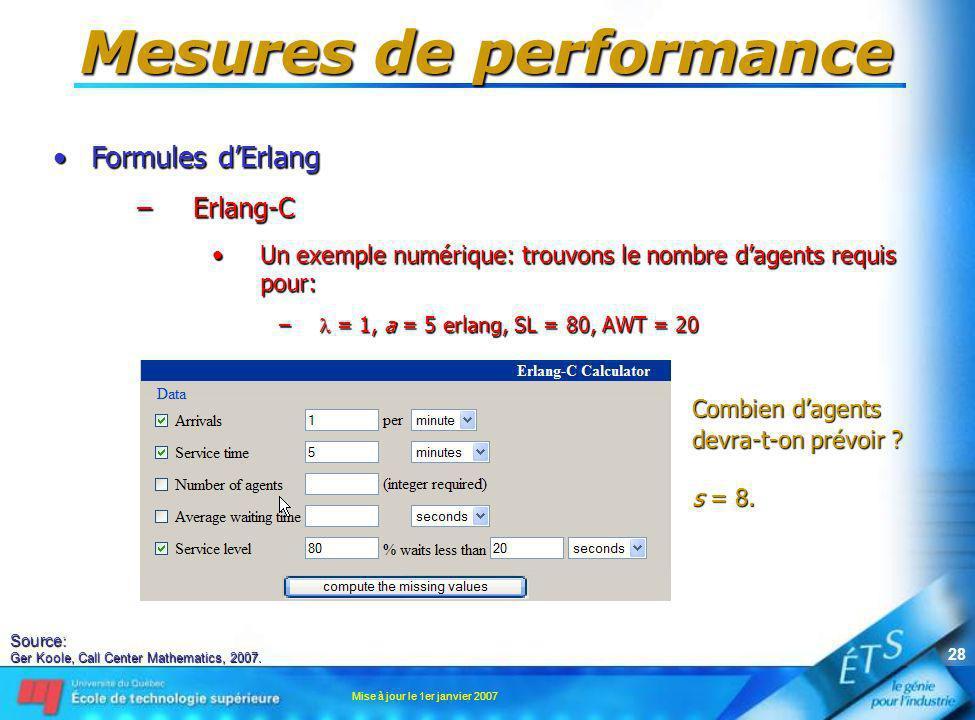 Mise à jour le 1er janvier 2007 28 Mesures de performance Formules dErlangFormules dErlang –Erlang-C Un exemple numérique: trouvons le nombre dagents