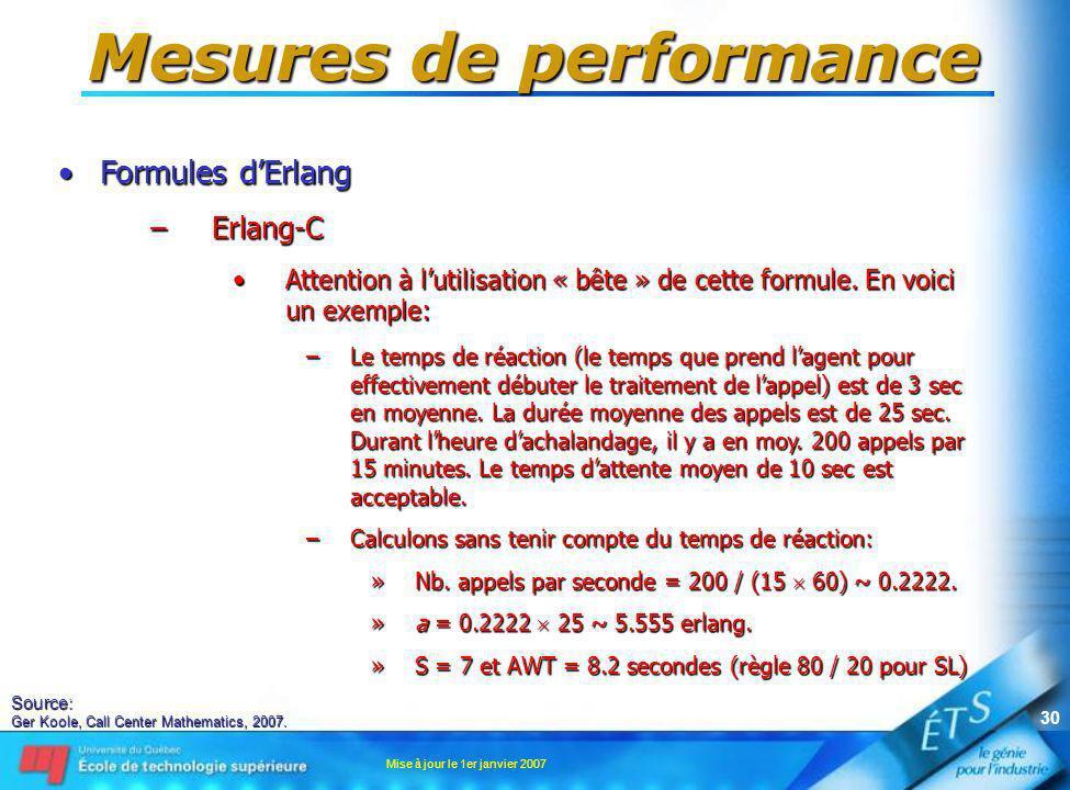 Mise à jour le 1er janvier 2007 30 Mesures de performance Formules dErlangFormules dErlang –Erlang-C Attention à lutilisation « bête » de cette formul