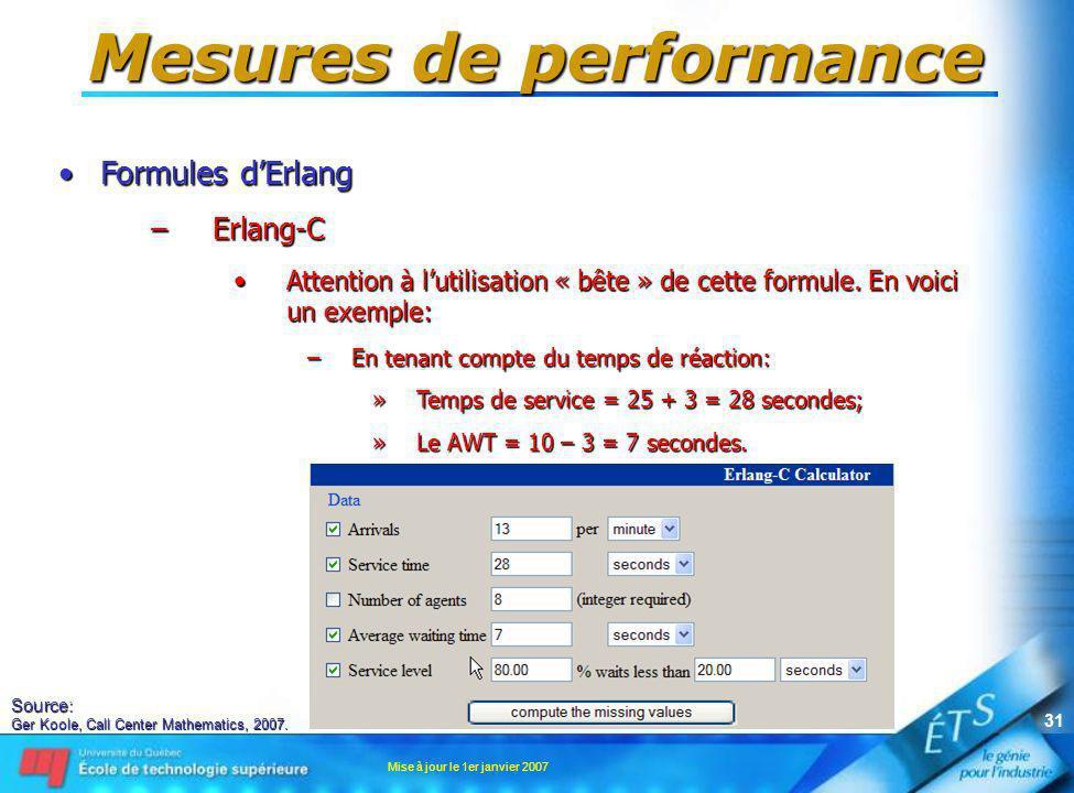 Mise à jour le 1er janvier 2007 31 Mesures de performance Formules dErlangFormules dErlang –Erlang-C Attention à lutilisation « bête » de cette formul