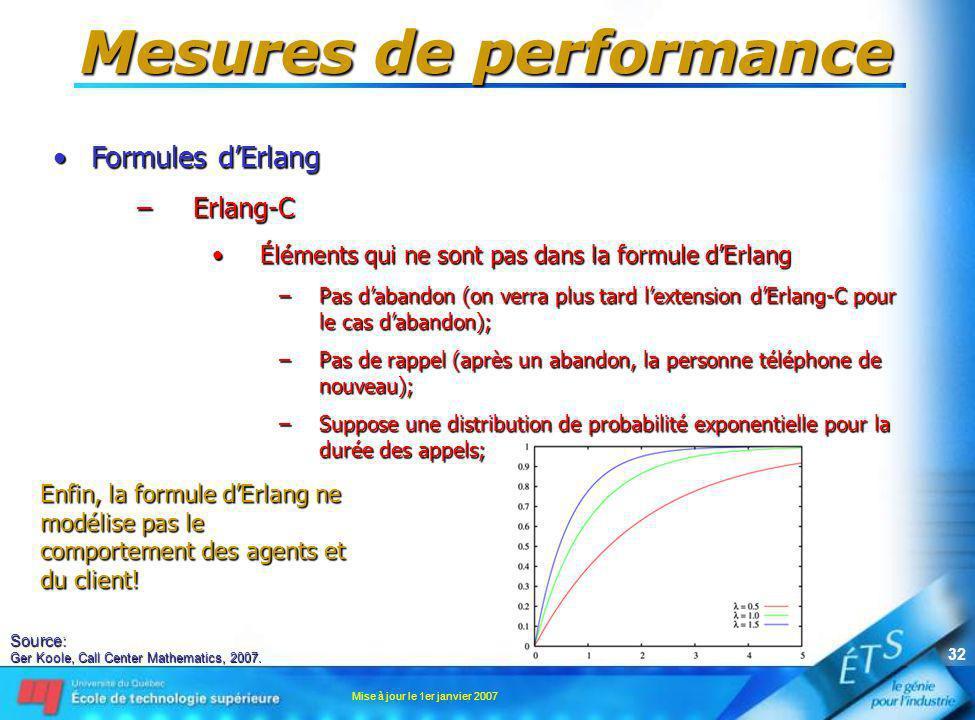 Mise à jour le 1er janvier 2007 32 Mesures de performance Formules dErlangFormules dErlang –Erlang-C Éléments qui ne sont pas dans la formule dErlangÉ