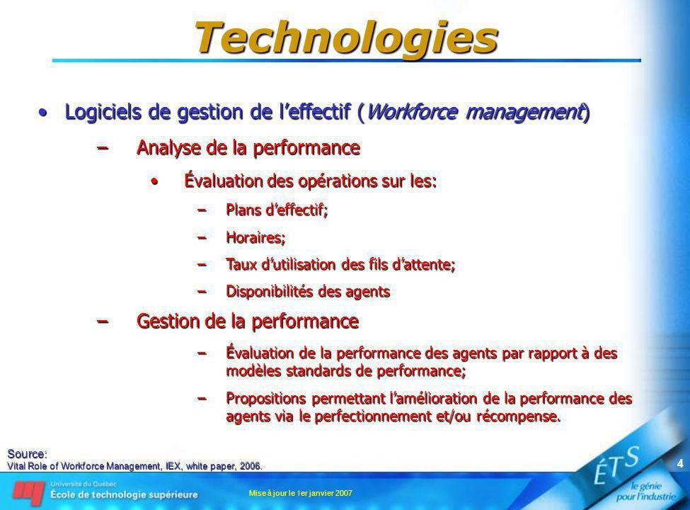 Mise à jour le 1er janvier 2007 4 Technologies Logiciels de gestion de leffectif (Workforce management)Logiciels de gestion de leffectif (Workforce ma