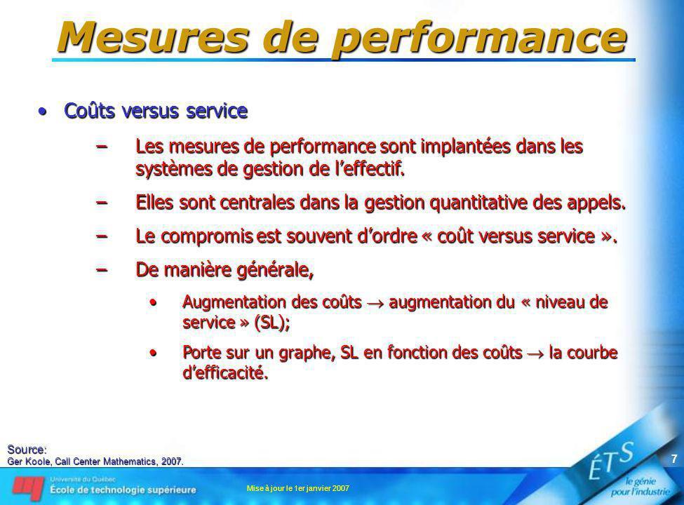 Mise à jour le 1er janvier 2007 7 Mesures de performance Coûts versus serviceCoûts versus service –Les mesures de performance sont implantées dans les
