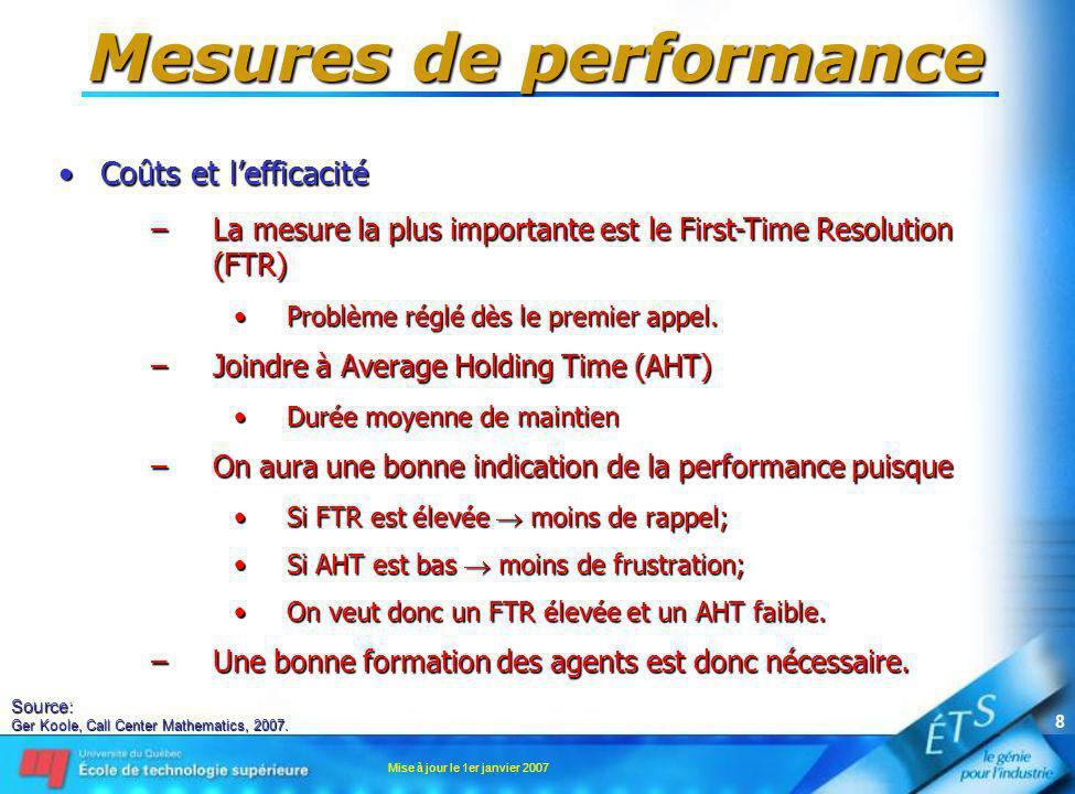 Mise à jour le 1er janvier 2007 8 Mesures de performance Coûts et lefficacitéCoûts et lefficacité –La mesure la plus importante est le First-Time Reso