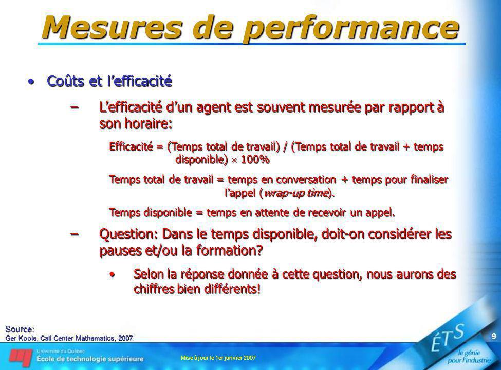 Mise à jour le 1er janvier 2007 9 Mesures de performance Coûts et lefficacitéCoûts et lefficacité –Lefficacité dun agent est souvent mesurée par rappo
