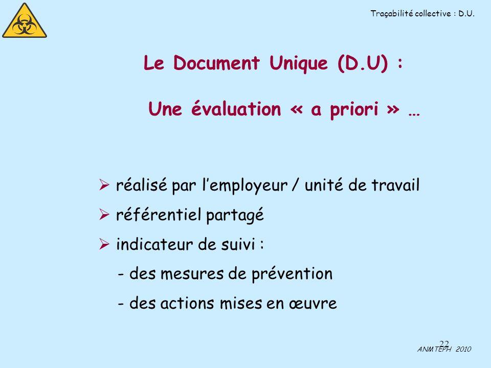 22 réalisé par lemployeur / unité de travail référentiel partagé indicateur de suivi : - des mesures de prévention - des actions mises en œuvre ANMTEPH 2010 Traçabilité collective : D.U.