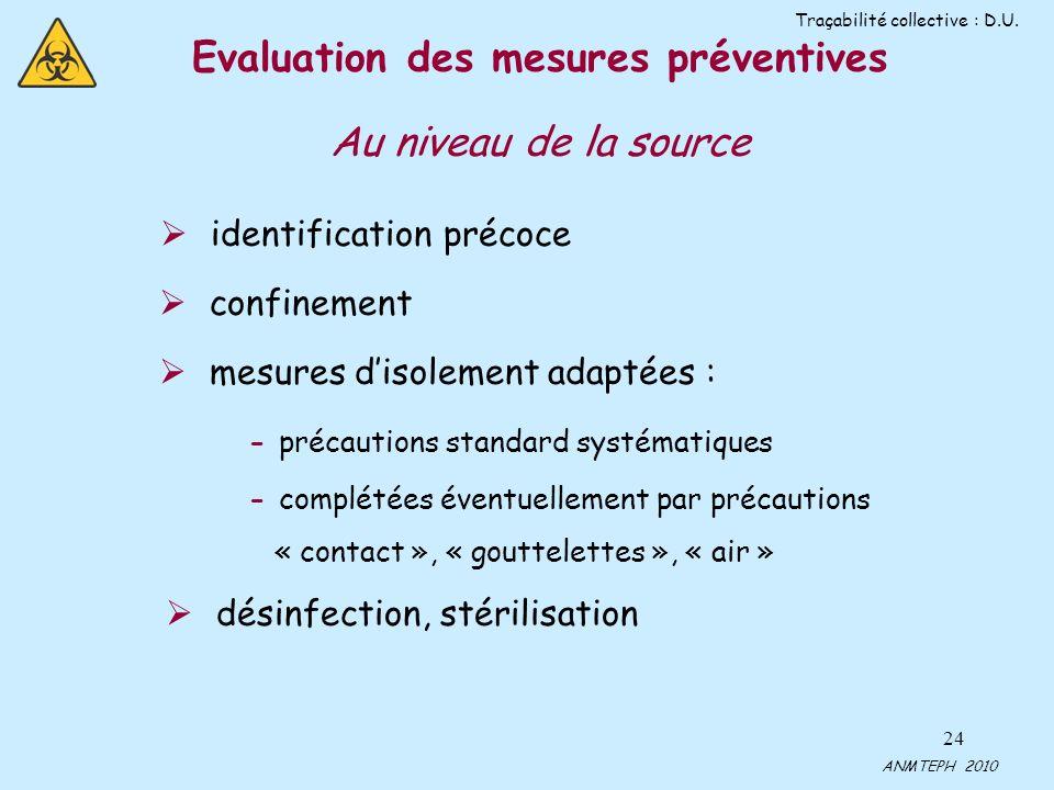 24 Evaluation des mesures préventives Au niveau de la source identification précoce confinement mesures disolement adaptées : - précautions standard s