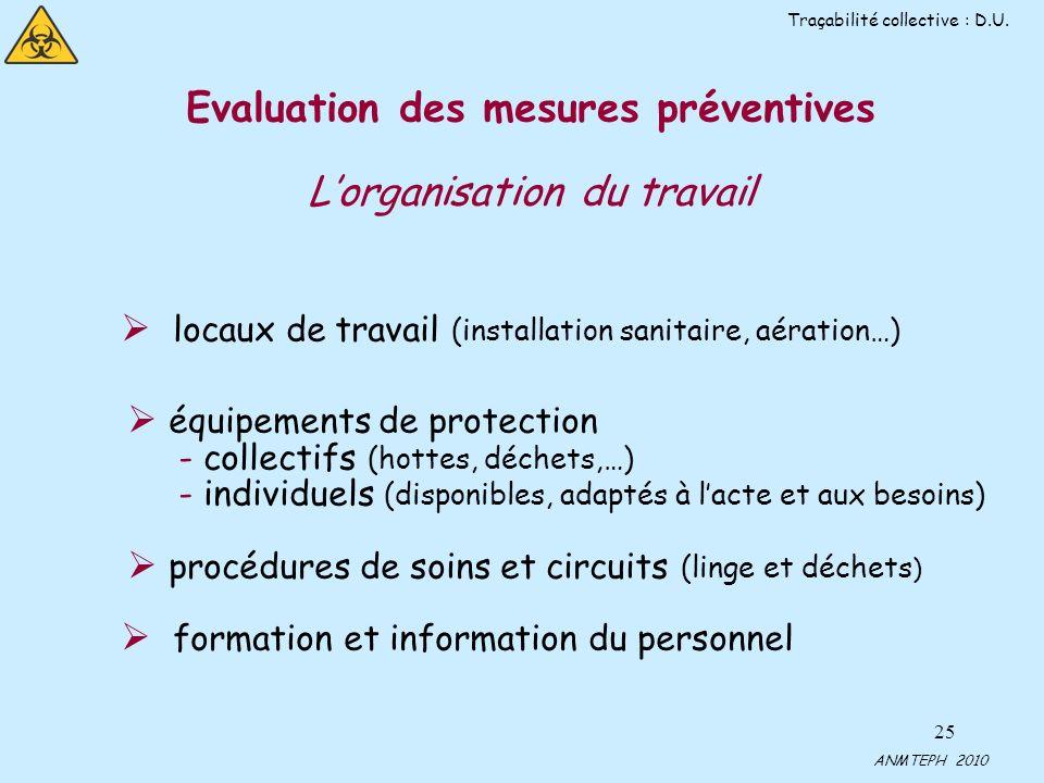 25 Evaluation des mesures préventives Lorganisation du travail locaux de travail (installation sanitaire, aération…) équipements de protection - colle