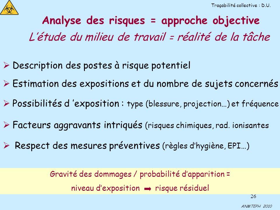 26 Analyse des risques = approche objective Létude du milieu de travail = réalité de la tâche Estimation des expositions et du nombre de sujets concer