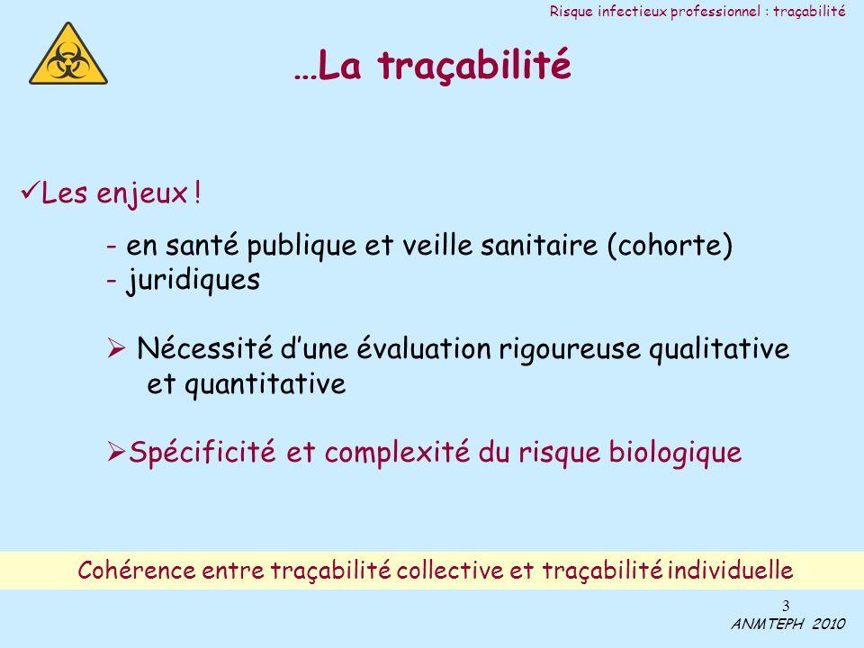 3 Les enjeux ! - en santé publique et veille sanitaire (cohorte) - juridiques Nécessité dune évaluation rigoureuse qualitative et quantitative Spécifi