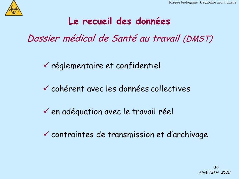 36 réglementaire et confidentiel cohérent avec les données collectives en adéquation avec le travail réel contraintes de transmission et darchivage Le recueil des données Dossier médical de Santé au travail (DMST) ANMTEPH 2010 Risque biologique :traçabilité individuelle