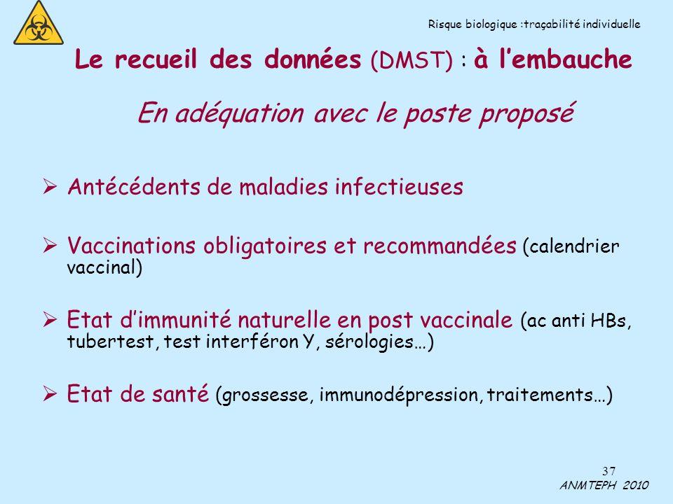 37 Le recueil des données (DMST) : à lembauche En adéquation avec le poste proposé Antécédents de maladies infectieuses Vaccinations obligatoires et recommandées (calendrier vaccinal) Etat dimmunité naturelle en post vaccinale (ac anti HBs, tubertest, test interféron Υ, sérologies…) Etat de santé (grossesse, immunodépression, traitements…) ANMTEPH 2010 Risque biologique :traçabilité individuelle